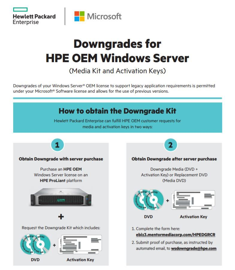 Understanding Downgrade and Down-Edition Rights for Windows