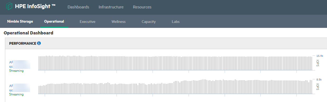 real_time_streaming Operational Dashboard.png