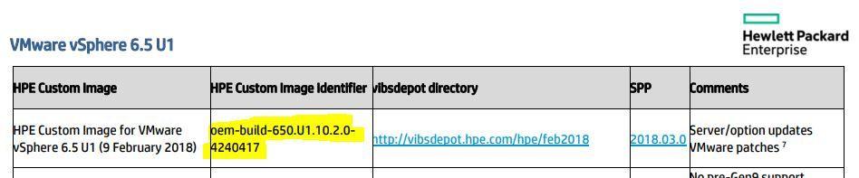 HPE Vibsdepot Gen9-later vSphere 6.5u1.JPG