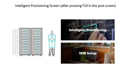 Intelligent Provisioning.jpg