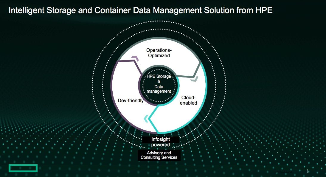 HPE Container Data Management.jpg