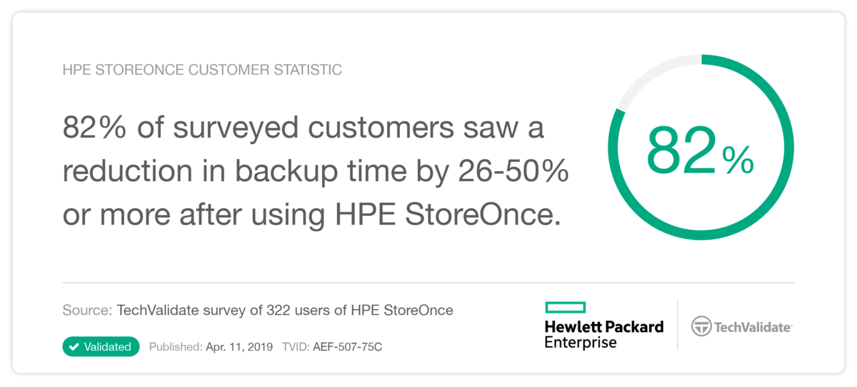 HPE StoreOnce TechValidate 3.png