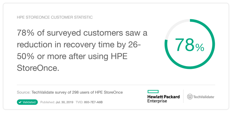 HPE StoreOnce TechValidate 4.png