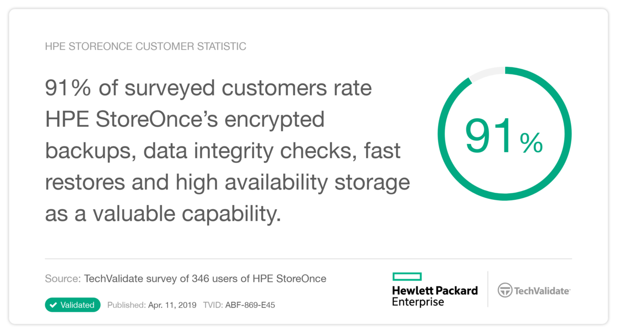 HPE StoreOnce TechValidate 5.png