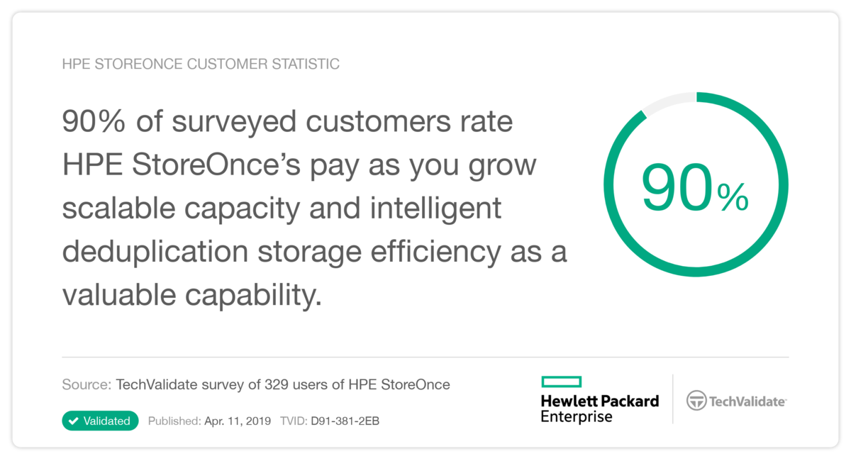 HPE StoreOnce TechValidate 7.png