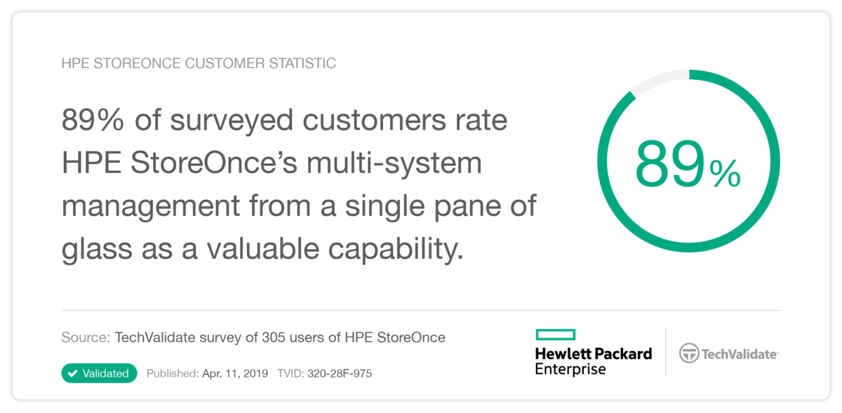 HPE StoreOnce TechValidate 9.png