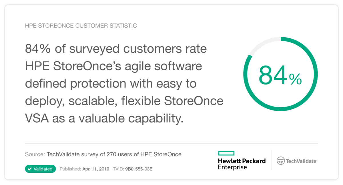 HPE StoreOnce TechValidate 10.png