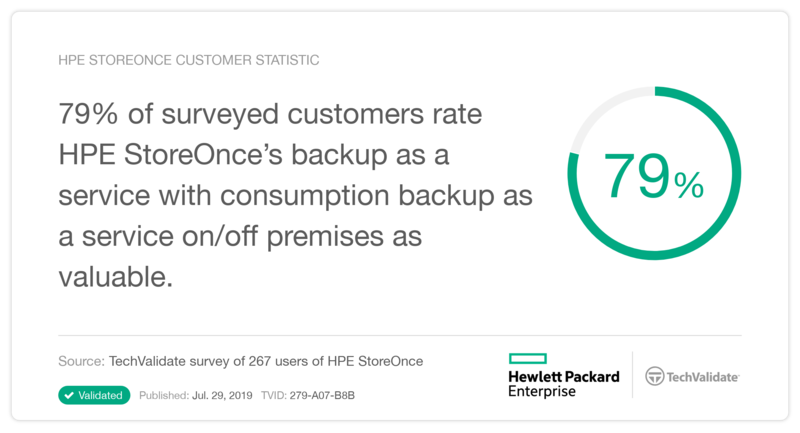 HPE StoreOnce TechValidate 13.png