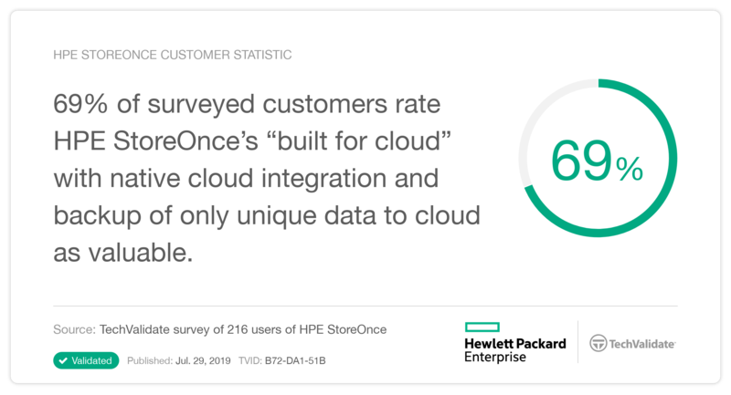 HPE StoreOnce TechValidate 14.png