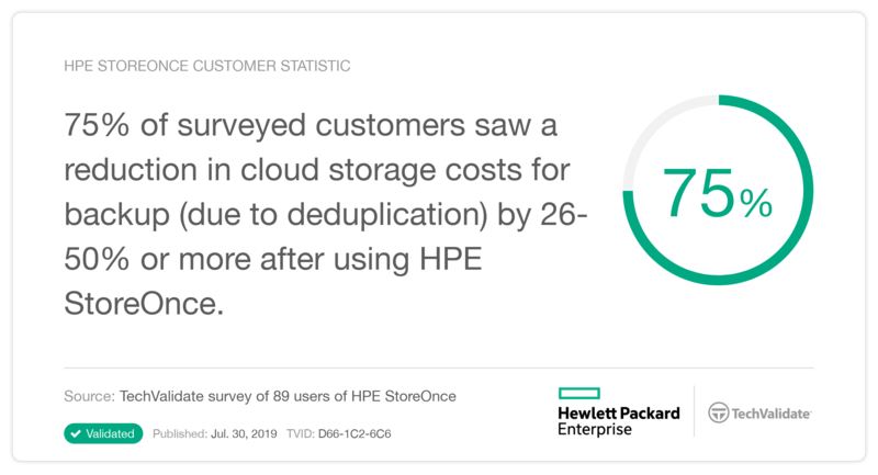 HPE StoreOnce TechValidate 15.png