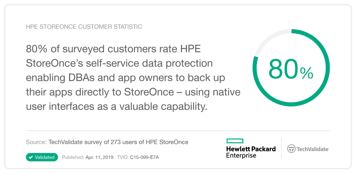 HPE StoreOnce TechValidate 12.png