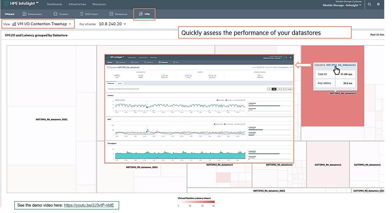 HPE InfoSight Cross-Stack Analytics