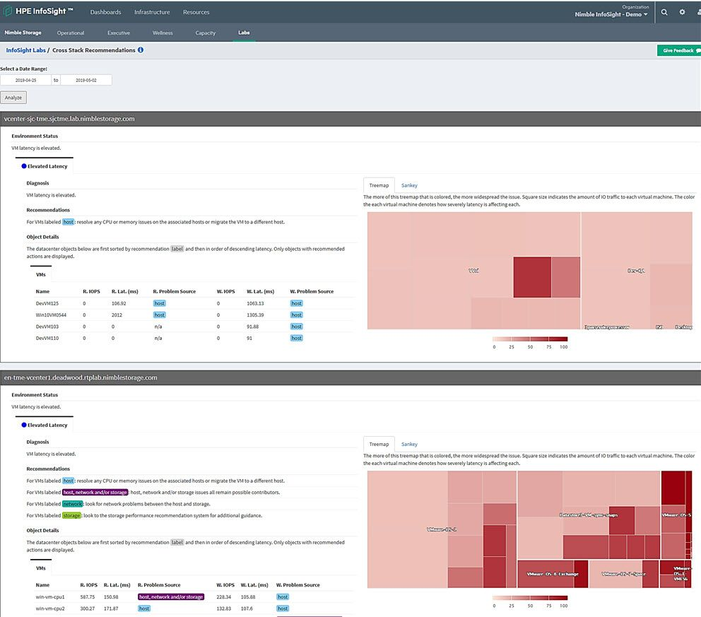 HPE InfoSight Cross-Stack recommendations