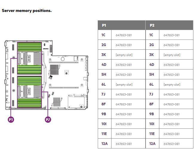 Server memory positions.JPG