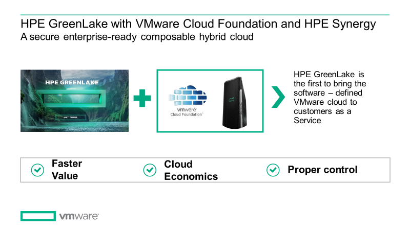 HPE GreenLake and VCF.png