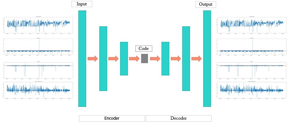 autoencodemodel.png