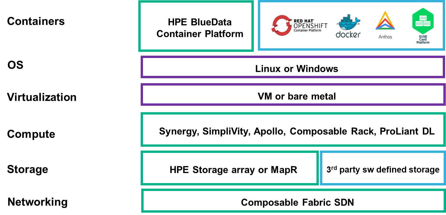 Container platform.png