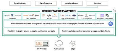 HPE Container Platform overview.jpg