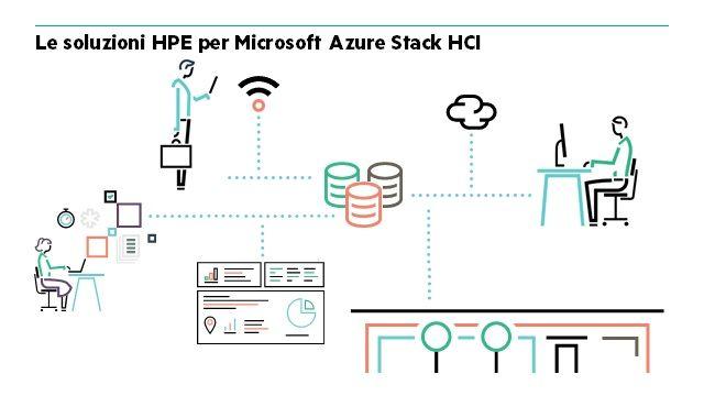 Azure Stack HCI.jpg