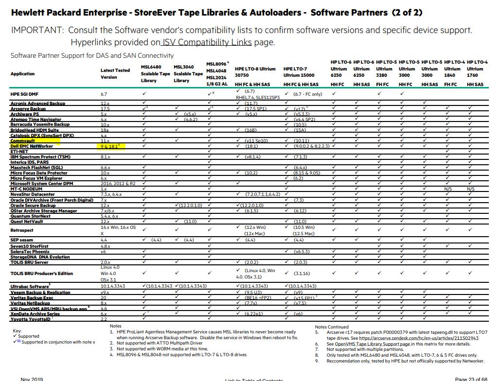 Netwoker_latest_HP_Compatibility_Matrix.PNG