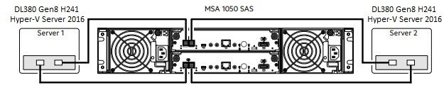 2 Server SAS Cabling.jpg