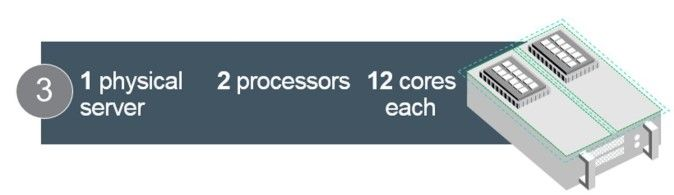 Windows Server Core Licensing Scenario 3.jpg