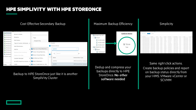 HPE SimpliVity with HPE StoreOnce image.png