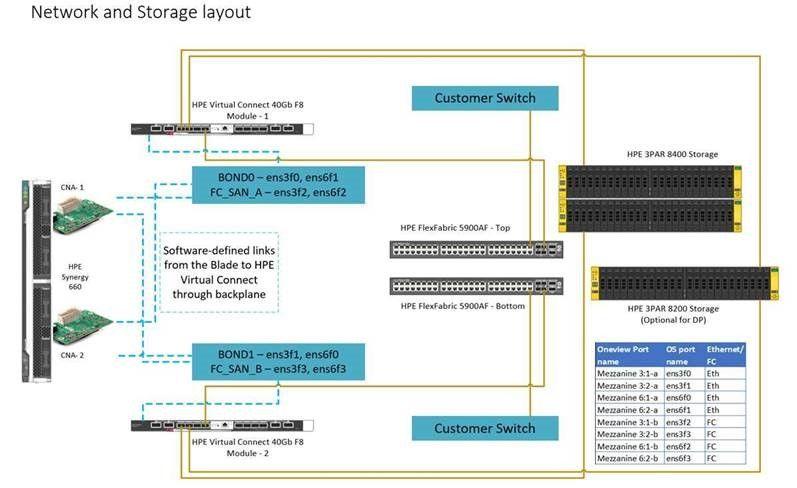 SAP HANA diagram for blog.jpg