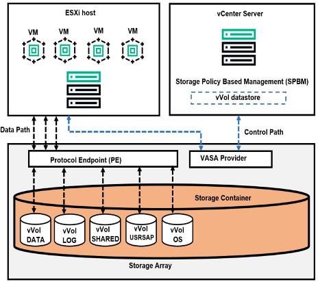 Figure 2. Solution workflow