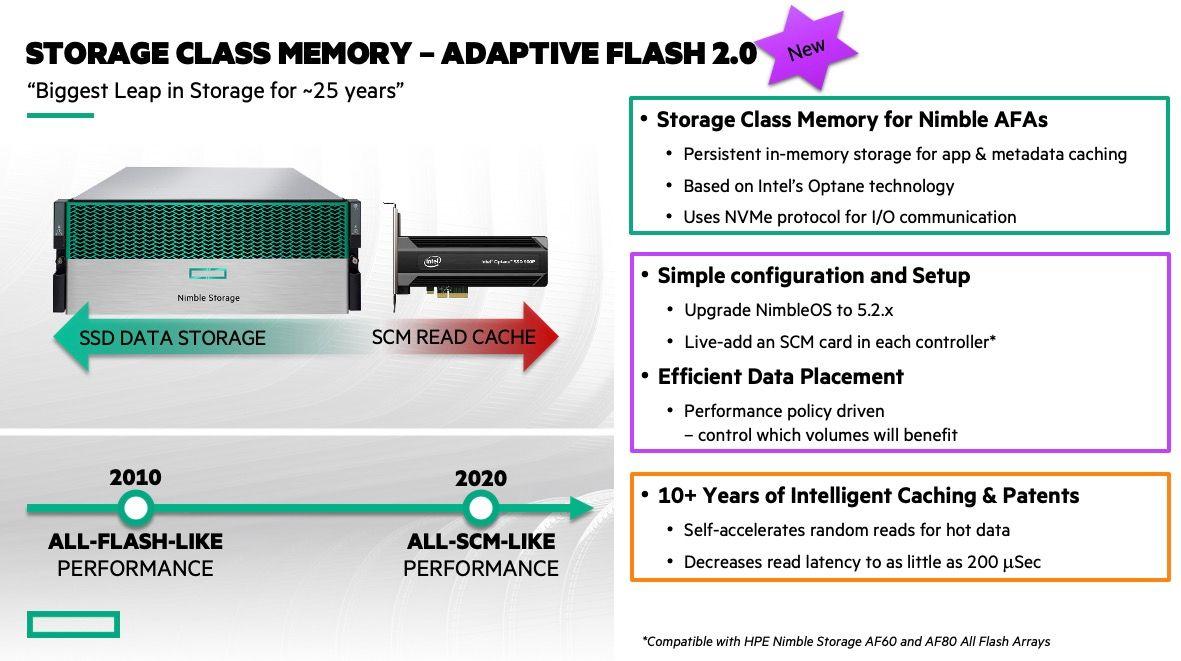 Storage Class Memory & HPE Nimble Adaptive Caching - Match Made In Heaven