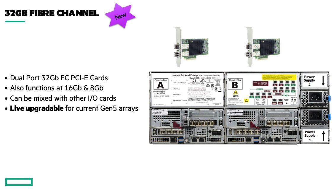 32GB Fibre Channel is here for Nimble Gen5 arrays