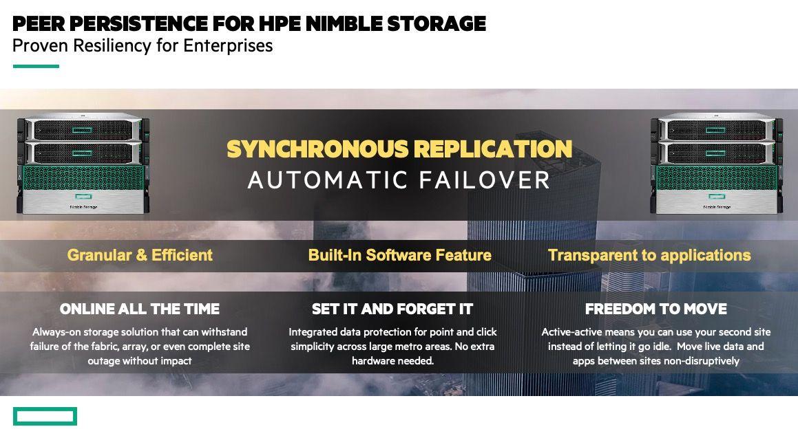HPE Peer Persistence for Nimble Storage
