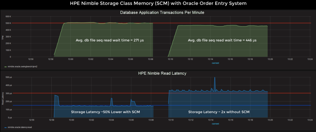 SCM_with_Oracle_DB-LongFinal10.png