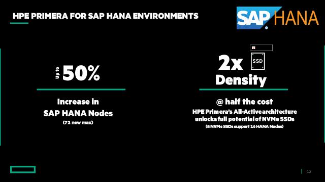 HPE Primera for SAP HANA.png