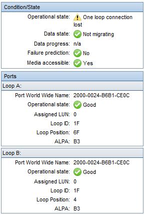 Solved: HP EVA8100 Loop Connection Lost - Hewlett Packard
