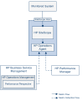 HP  OpsAgent_part_SiteScope_help.png