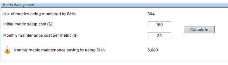 SHA ROI Blog  Metric Management.jpg