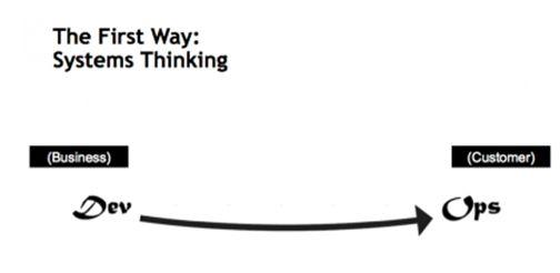 first way.JPG