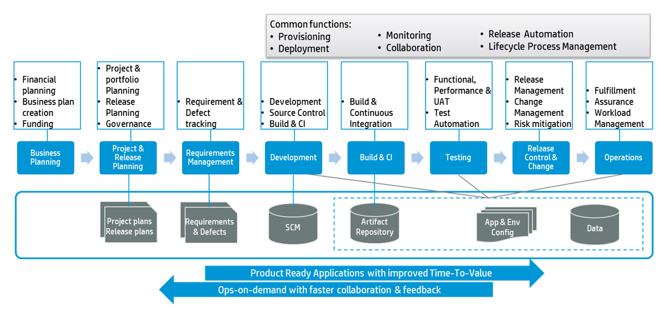 ARA value chain.PNG