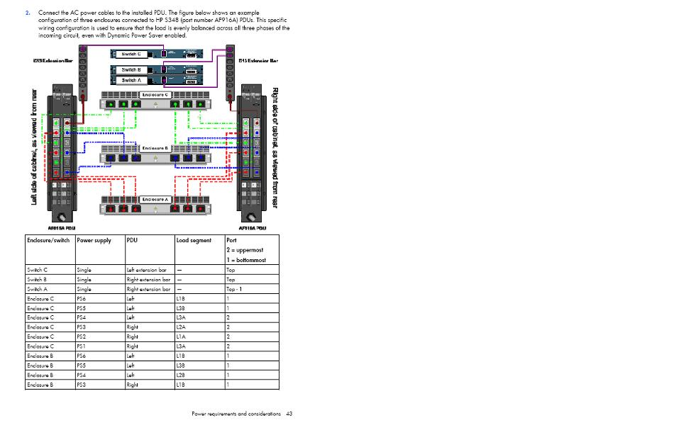 c7000_power.jpg