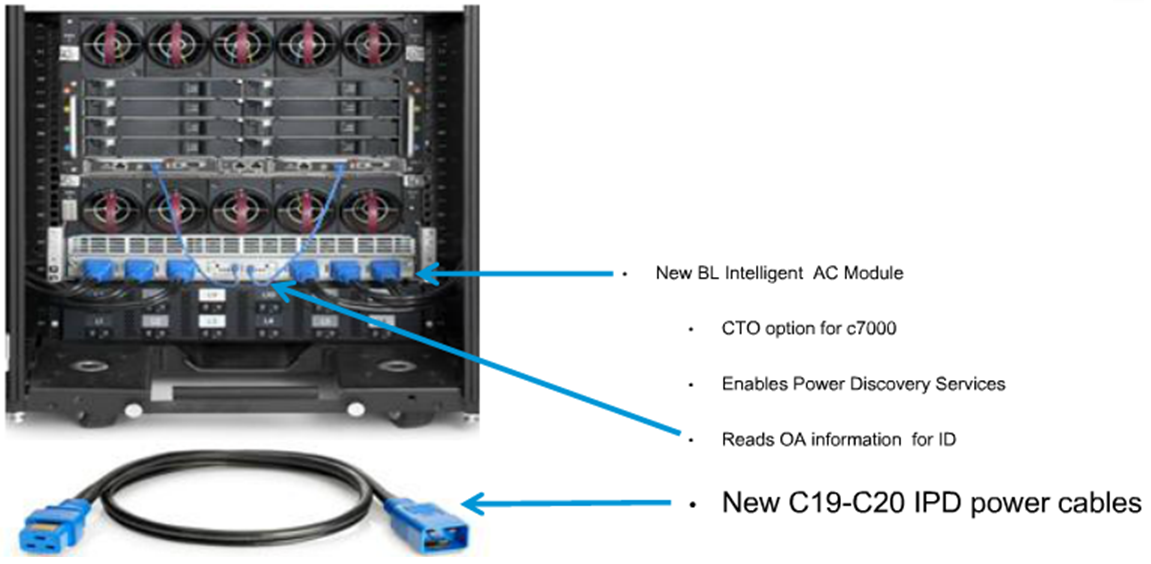 C7000 platinum chassis and Intelligent Power Distr    - Hewlett