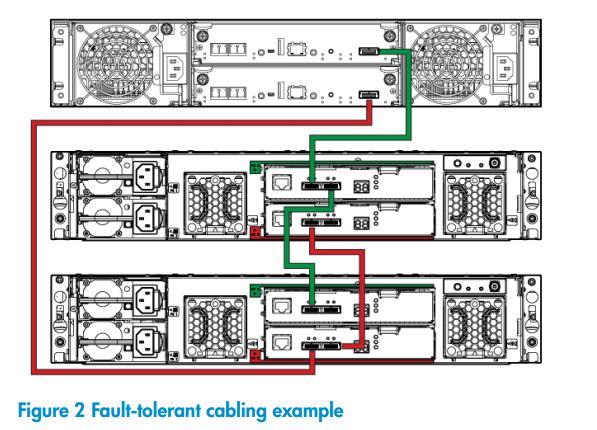 p2000-cabling.png