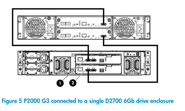 P2000-cabling2.png
