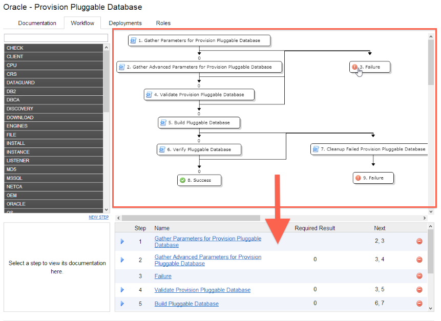 DMA PDB Workflow.png