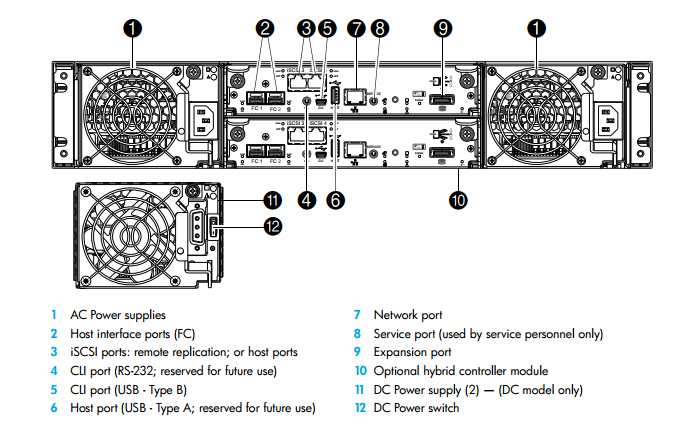 2013-09-17 17_02_28-HP StorageWorks P2000 G3 MSA System FC_iSCSI User Guide - Foxit Reader.png