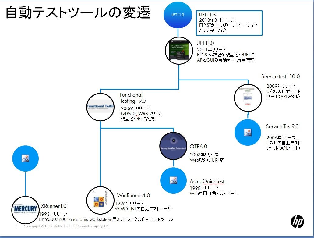 QTPHistory.jpg