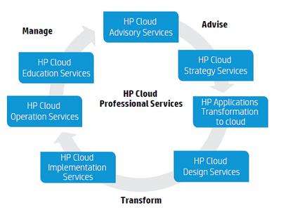 CloudProcess.png