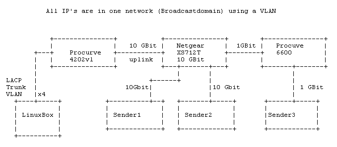 ScreenShot 811 Asciiflow - ASCII Flow Diagram Tool - Google Chrome.png