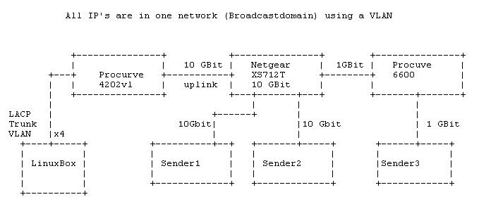 ScreenShot 811 Asciiflow - ASCII Flow Diagram Tool - Google Chrome.png