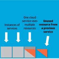 HP - Cloud - Reister - decommissioning graphic3.png
